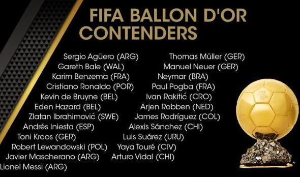 Bale Golden Ball Shortlist