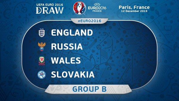 Wales Euro 2016 Draw