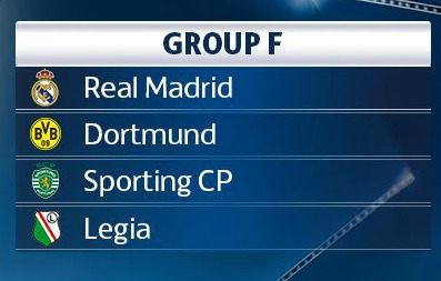 Group F Champions League 16-17