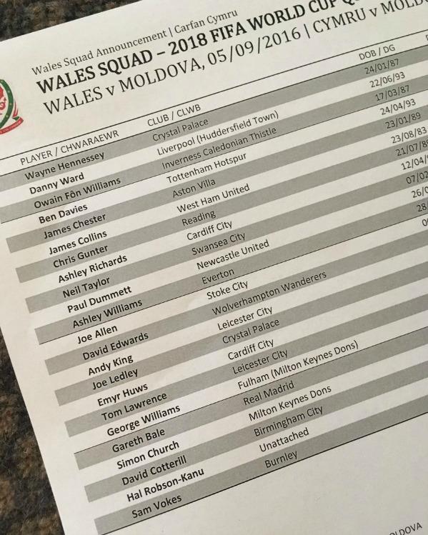 Wales Squad v Moldova 2016