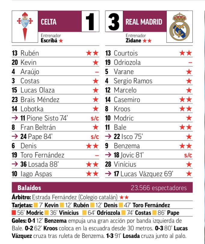 Cel 1-3 Real