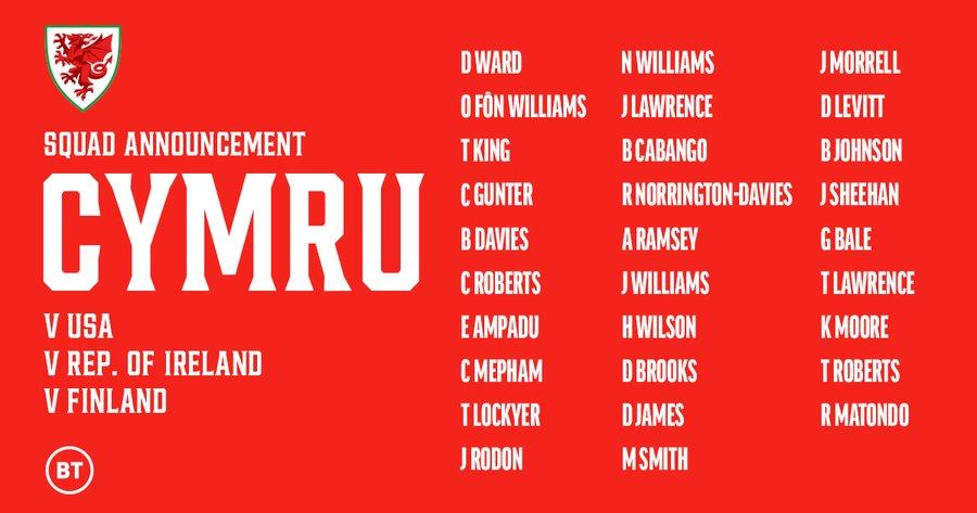 Wales Squad2